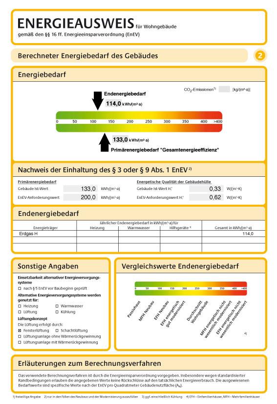 Energiesparausweis